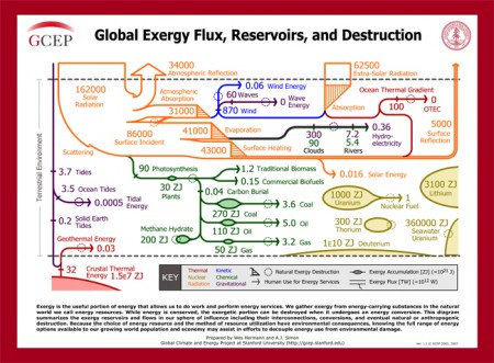 GCEP_Exergy_Poster_web