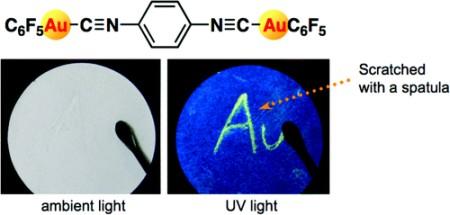 mechanochromic-luminescence