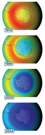 ozone-no-reg